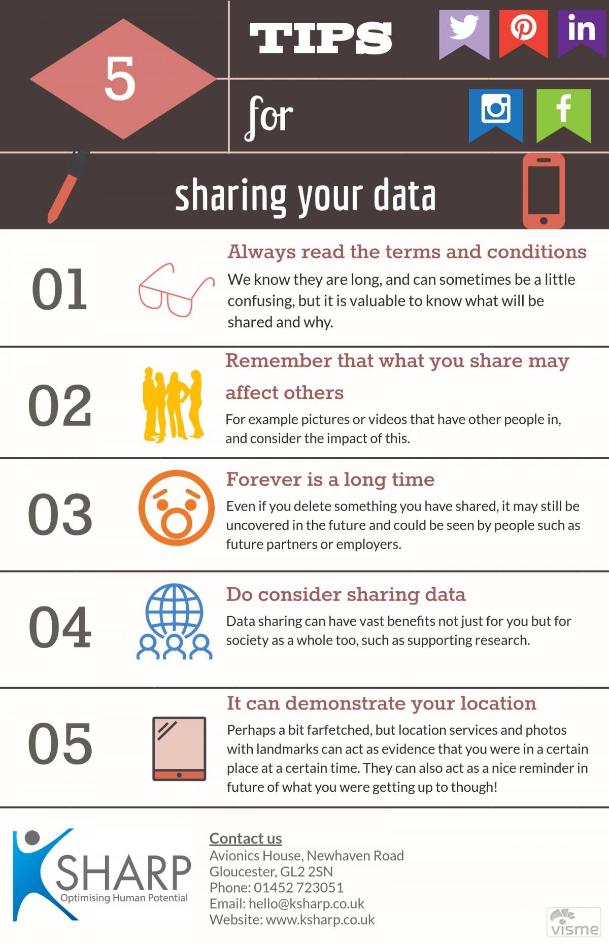 What are the personal impacts of data sharing? Image